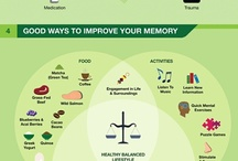 Infographics / A curation of infographics on nutrition, healthy eating, diets, demographics, etc.