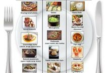 Catering right menu, fits and proportion / What's the right menu?