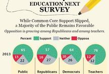 The EdNext Poll on School Reform / Public opinion on testing, opt out, common core, unions, and more!  #testing #assessment #commoncore #teachersunions #nclb #esea #edchat #edreform #edpolicy #education #edresearch