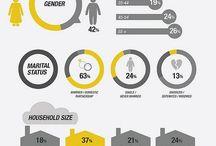 Demographic Infographics