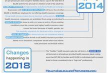 Healthcare reform info