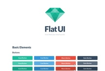 flats