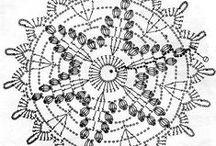 Diagrame croseta