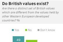 "Teaching ""British"" Values / A board for those seeking a more open and honest engagement with the values in education debate."