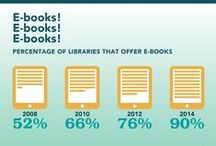 Infographics / Infographics on libraries, funding, information transfer, library censorship
