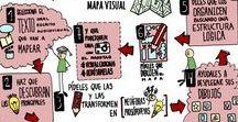 pensamiento visual / Pensamientos visuales y más   http://plejerby.blogspot.com.es/search/label/visual