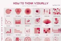 #Infographics / Excellent data visualization examples...