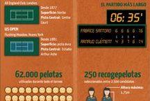 Últimas infografías en Sin Guías / by Sin Guías