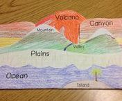 Natural Resources / Activities to explore Earth's natural resources, from geology & weather through biology.