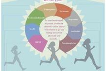 Exercise Benefits / Whether you're training for a race or increasing physical activity throughout your day -- moving the body is key to good health. A compilation of the benefits.