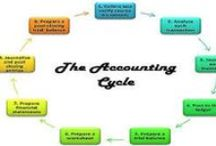 Learn Accounting Online / Power Tips