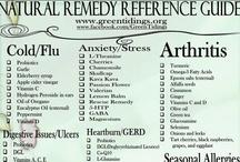 *Alternative medicine/treatments & PAIN Management/LifestyleChanges/BEAUTY & SAFETY. / by PT StAnton