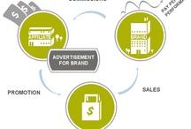 Εταιρίες για Affiliate marketing / To Affiliate Marketing  είναι η πιο διαδεδομένη μέθοδος Performance Marketing  και περιγράφει τη σχέση ανάμεσα στο  διαφημιζόμενο και στον affiliate κατά την οποία ο affiliate  προωθεί επισκέπτες στην ιστοσελίδα του διαφημιζόμενου  και πληρώνεται  όταν οι επισκέπτες ολοκληρώσουν  μία ενέργεια όπως αγορά προϊόντος/υπηρεσίας , εγγραφή σε λίστα newsletter , εγγραφή σε κάποιο εταιρικό facebook fanpage καθώς και άλλες προσυμφωνημένες ενέργειες. http://esteps.gr/affiliate-marketing/