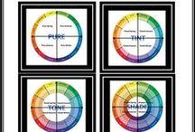 Seasonal color analysis (Sca)