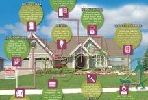 Helpful Real Estate Info
