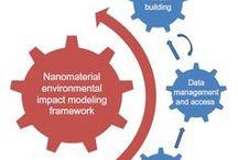 Nanomaterial environmental impact data miner / Abstract: As more engineered nanomaterials (eNM) are developed for a wide range of applications, it is crucial to minimize any unintended environmental impacts resulting from the application of eNM.  Read this original research and sign up to receive International Journal of Nanomedicine here: http://www.dovepress.com/articles.php?article_id=14395