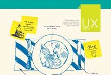 UX Design / UX design examples: The process of enhancing user satisfaction with a product by improving the usability, accessibility, and pleasure provided in the interaction with the product.