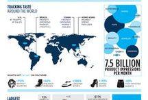 E-Commerce News / Información internacional de e-commerce