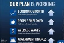 Our results / Infographics and Photographics circulated by the New Zealand National Party and National Party Leader PM John Key via social media - see www.facebook.com/pmjohnkey and www.twitter.com/johnkeypm