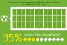 Infografiki / Tutaj znajdziecie ciekawe infografiki nt. komunikacji SMS-owej.