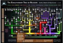 religions--mythologies
