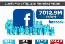 Social Media / Tech Tips