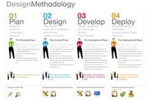 Design Thinking / a place to pin information related to the use of #designthinking in business development