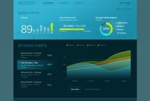 Dashboard Design / A collection of cool graphs and business dashboards.