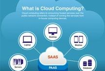 Cloud Computing / Cloud computing is a model for enabling ubiquitous. Cloud storage was first developed in the 1960's and by the 80's it was being offered to consumers. Like most ideas in the world of technology. The three pillars of cloud -- public, private and hybrid.