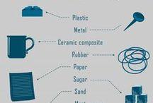 Maker Economy   Model of the Future