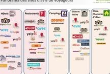 Chiffres & infographies e-tourisme / Les chiffres clés du secteur du tourisme et les infographies concernant le webmarketing touristique.