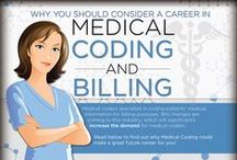 Medical Coding as a Career