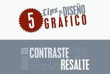Titoriais / Deseño Gráfico