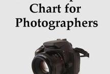 Dicas e truques de fotografia  / Dicas, truques, tutoriais