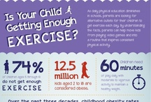 Childhood Obesity: The Facts and Numbers / Learn more about the childhood obesity epidemic