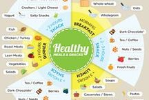 Schedules Food and Exercises