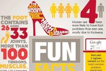 Podiatric Infographics