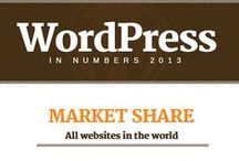 WordPress /