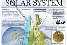 Space: Voyager 1 -2