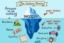 Les émotions au service de la performance / Être à l'écoute de ses émotions est le chemin le plus sûr pour vous amener vers le succès et la réussite, personnelle mais aussi professionnelle !
