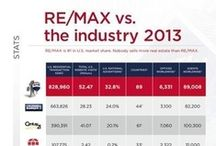 Join RE/MAX Alliance / Interested in experiencing the difference that RE/MAX Alliance can make on your life?  Email us at careerdevelopment@allianceva.com or call Denise Sutton at 757-456-2345!  www.remaxalliance.tumblr.com / by RE/MAX Alliance
