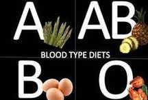 Blood Type Diets