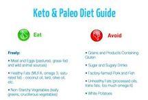 Keto Info Sheets
