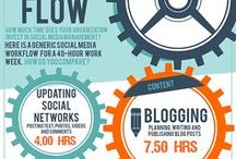 Social Media / Infographics full of knowledge which's useful in my job and... my hobby as well :)