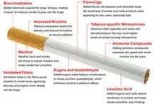 Lesser Known Consequences of Smoking