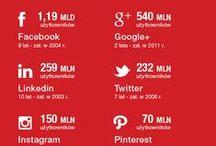 Social Media Info