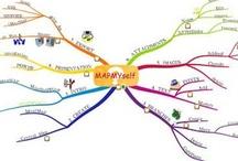 Herr.- Mind Maps / Timelines