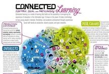 Aprendizaje 2.0 / Conectivismo