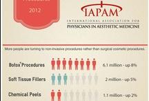 Aesthetic Medicine Infographics / Accumulation of Aesthetic Medicine Industry Infographics from the IAPAM
