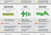 Gardening - Usefull info